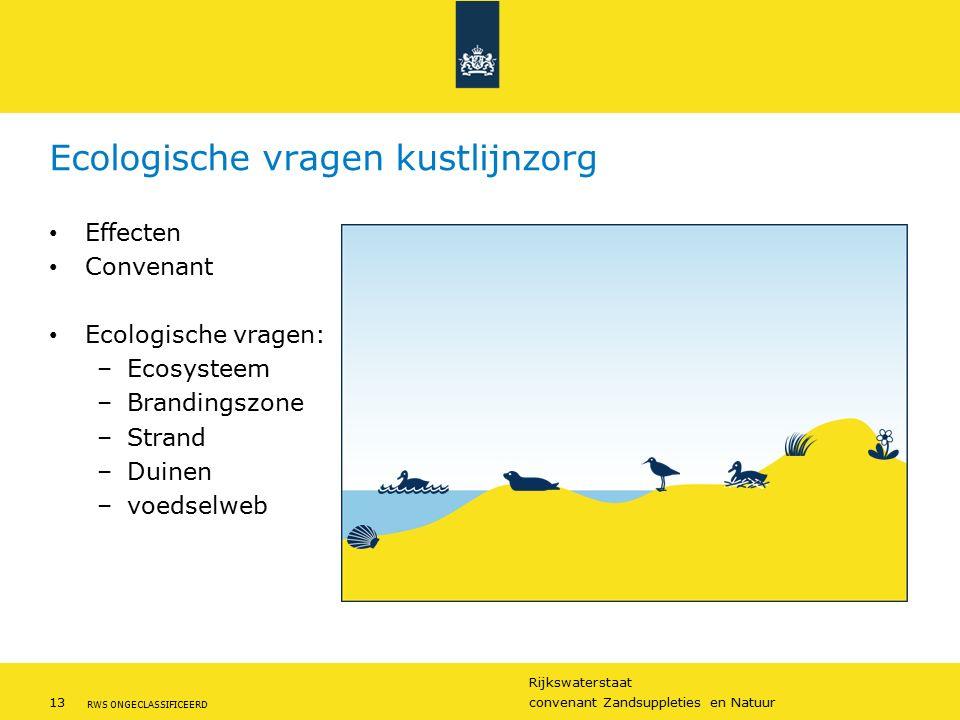 Ecologische vragen kustlijnzorg