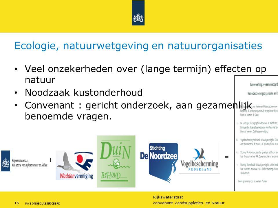 Ecologie, natuurwetgeving en natuurorganisaties