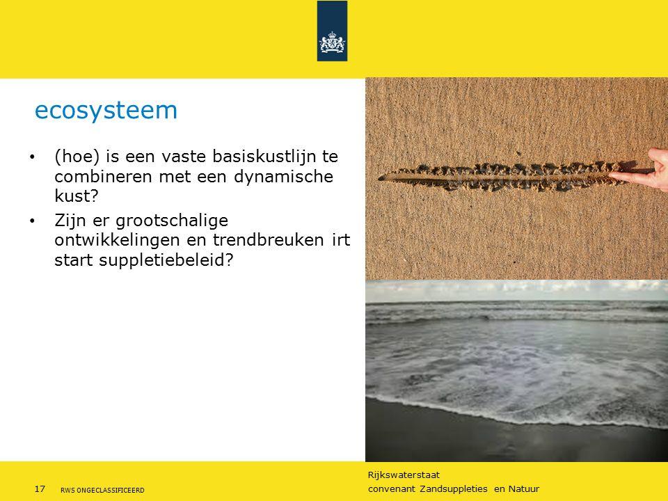 ecosysteem (hoe) is een vaste basiskustlijn te combineren met een dynamische kust