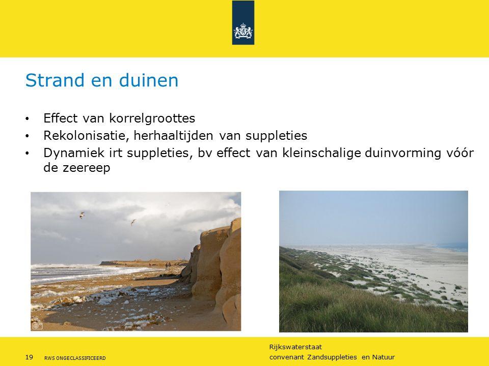 Strand en duinen Effect van korrelgroottes