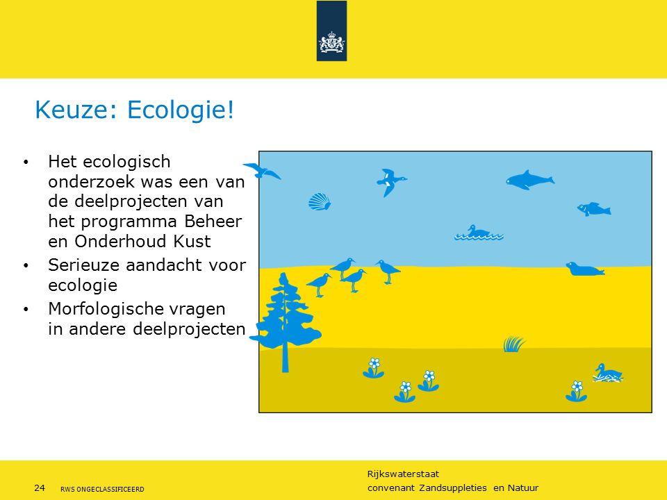 Keuze: Ecologie! Het ecologisch onderzoek was een van de deelprojecten van het programma Beheer en Onderhoud Kust.