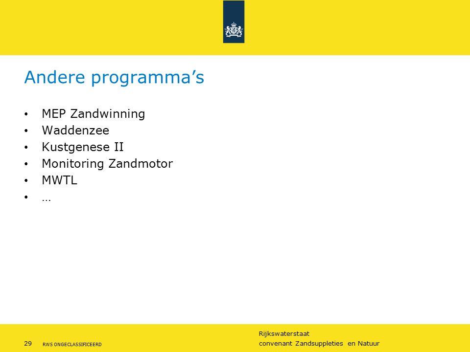 Andere programma's MEP Zandwinning Waddenzee Kustgenese II
