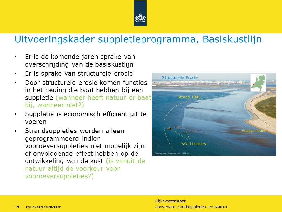 Uitvoeringskader suppletieprogramma, Basiskustlijn