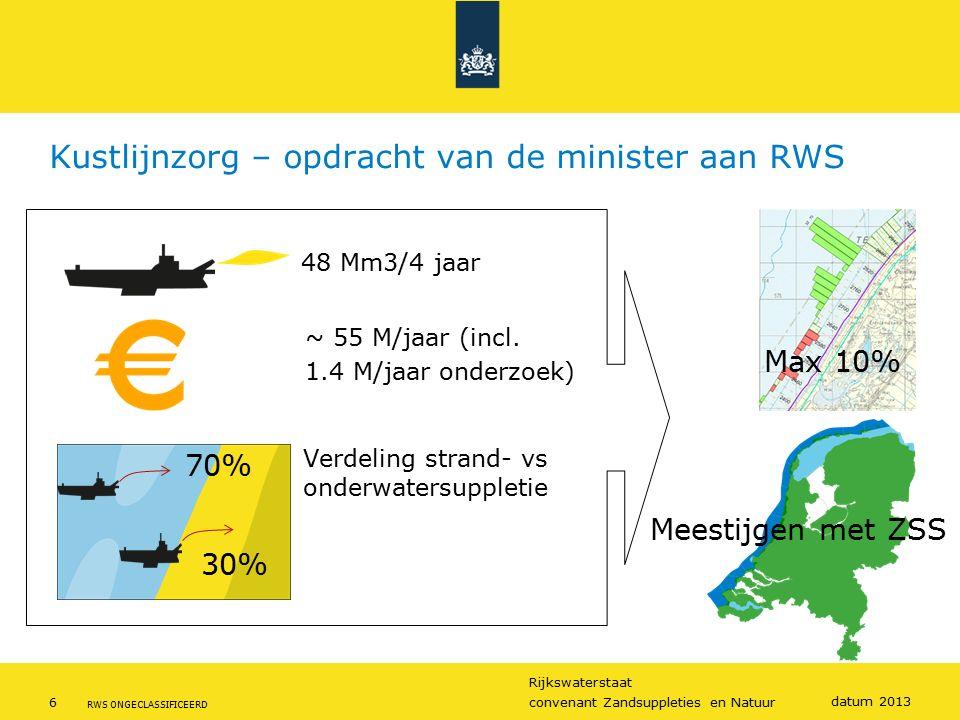 Kustlijnzorg – opdracht van de minister aan RWS
