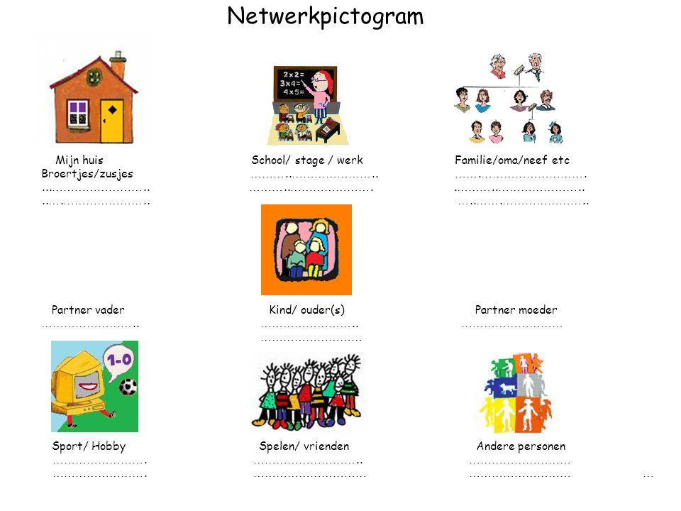 Netwerkpictogram Bij welke cliënten gebruik je het pictogrammenschema