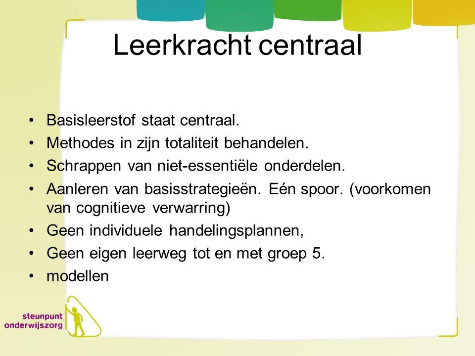 Leerkracht centraal Basisleerstof staat centraal.