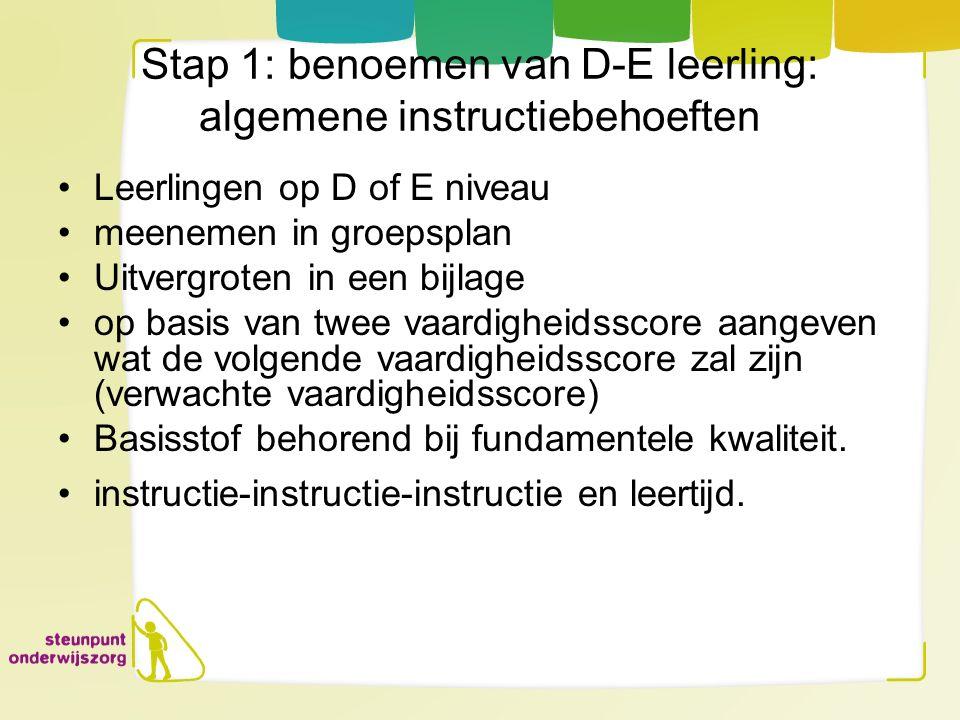 Stap 1: benoemen van D-E leerling: algemene instructiebehoeften