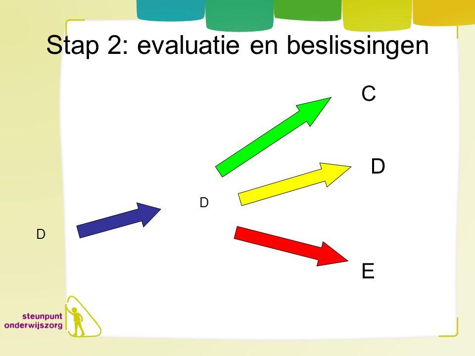 Stap 2: evaluatie en beslissingen