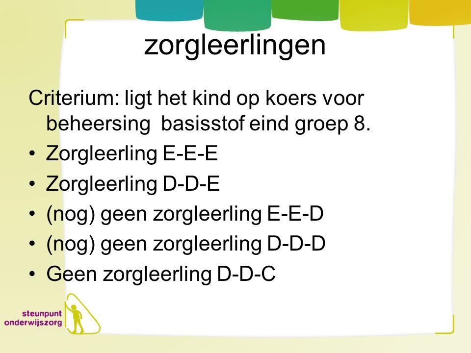 zorgleerlingen Criterium: ligt het kind op koers voor beheersing basisstof eind groep 8. Zorgleerling E-E-E.