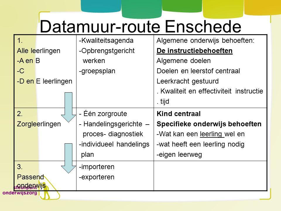 Datamuur-route Enschede