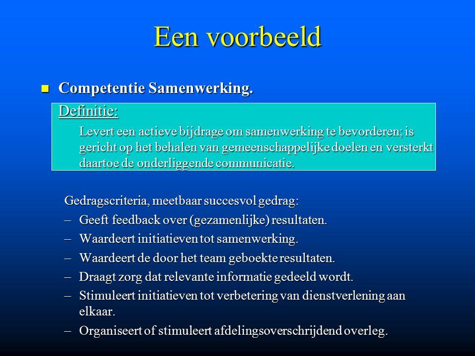 Een voorbeeld Competentie Samenwerking. Definitie: