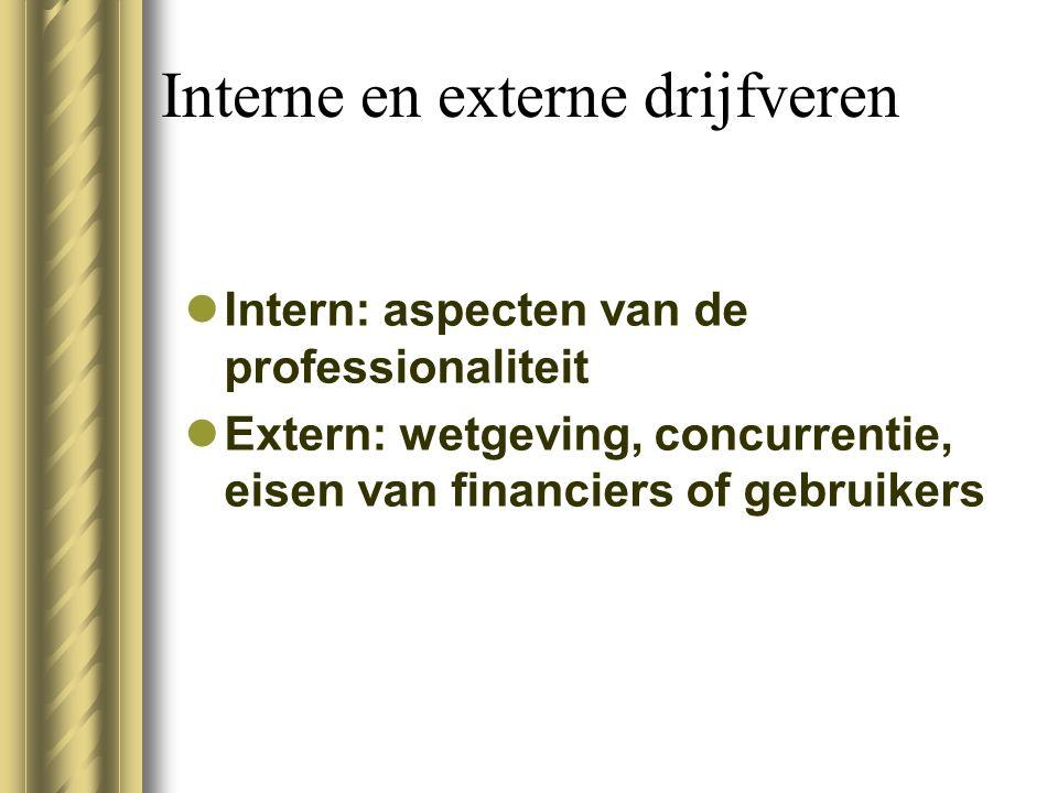 Interne en externe drijfveren