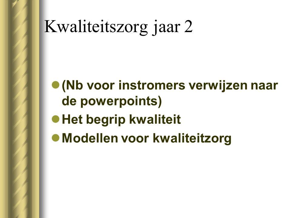 Kwaliteitszorg jaar 2 (Nb voor instromers verwijzen naar de powerpoints) Het begrip kwaliteit.