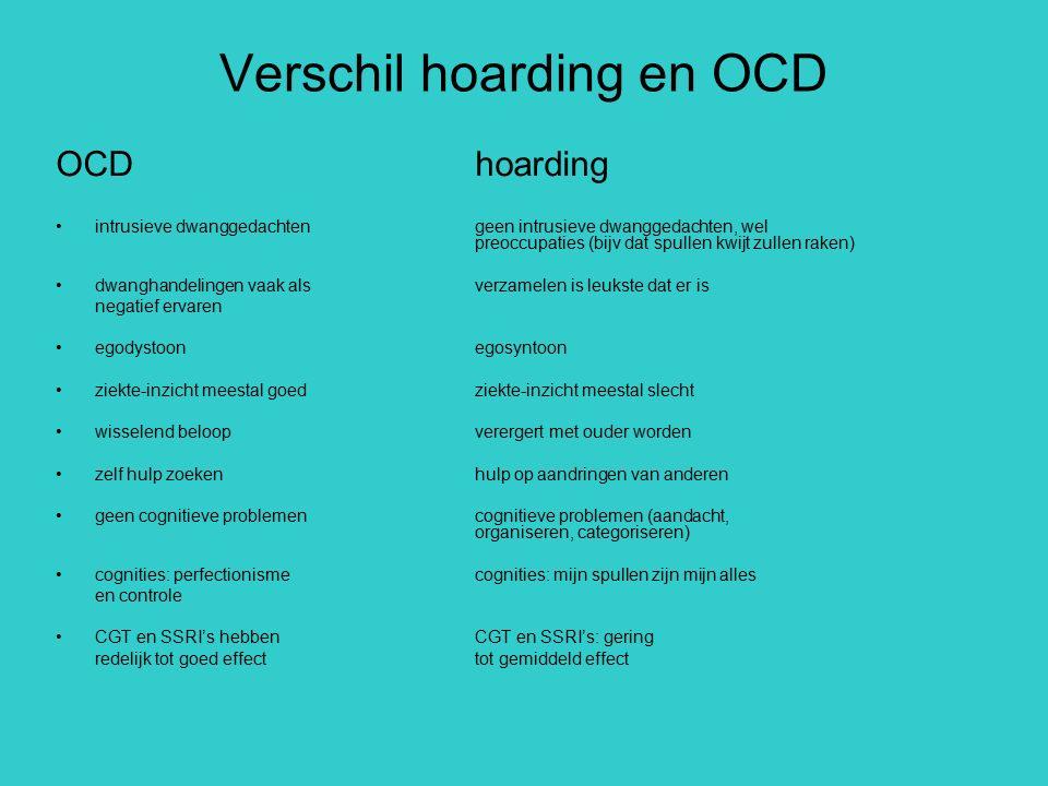 Verschil hoarding en OCD