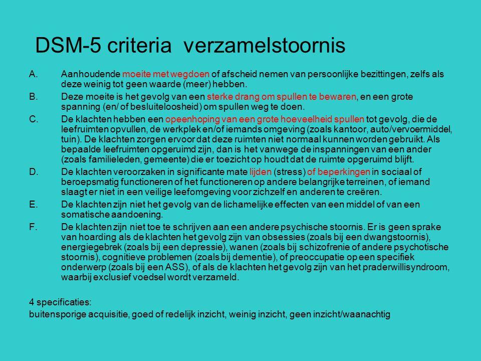 DSM-5 criteria verzamelstoornis