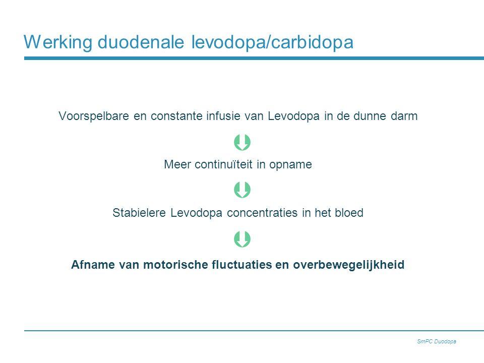 Werking duodenale levodopa/carbidopa