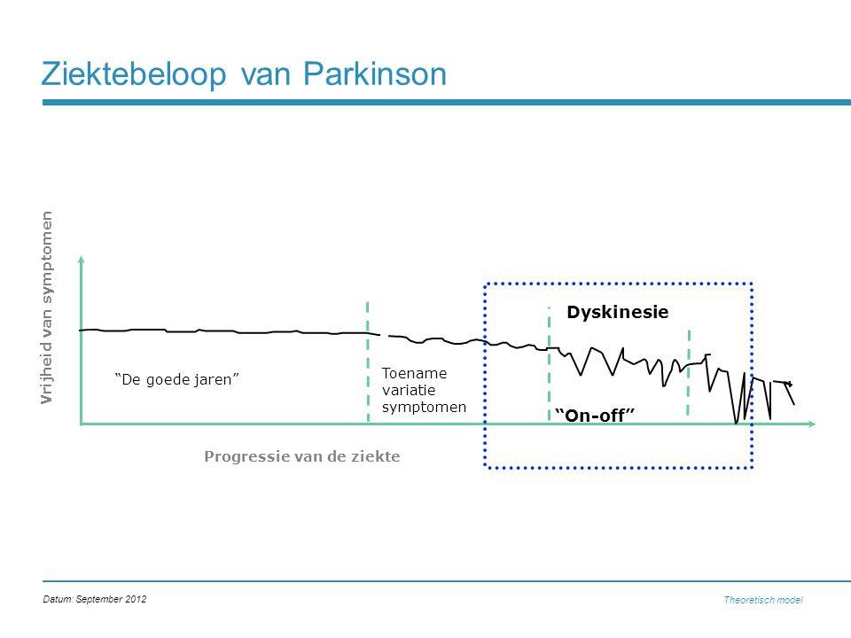 Ziektebeloop van Parkinson