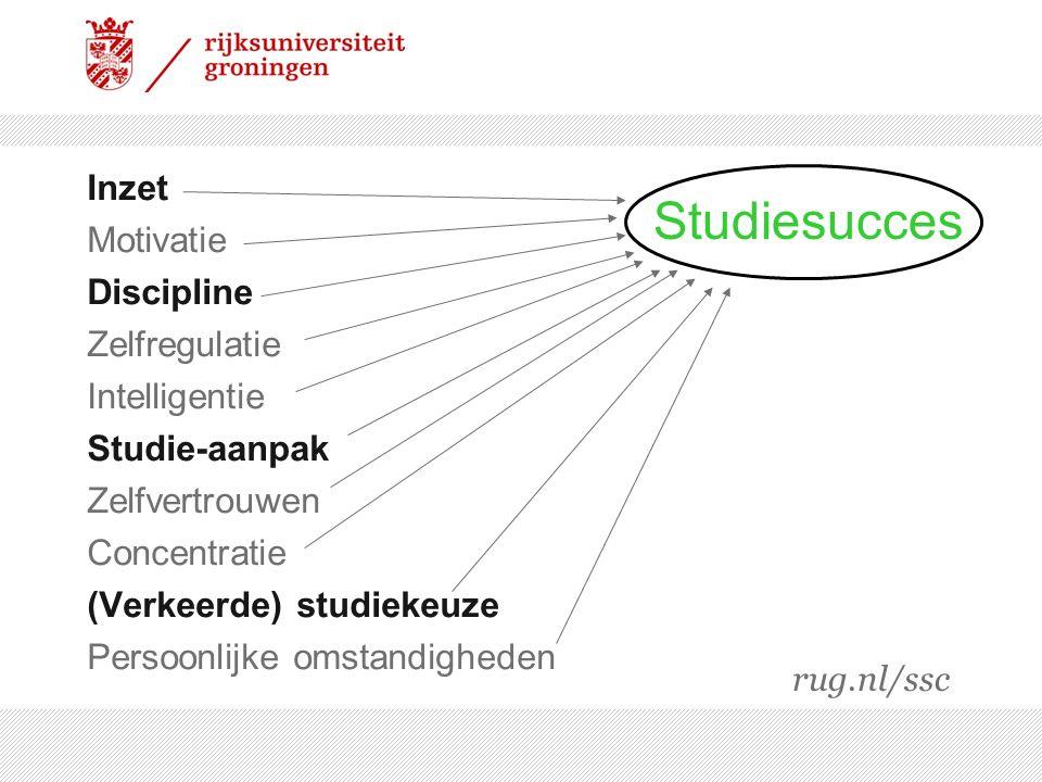 Studiesucces Inzet Motivatie Discipline Zelfregulatie Intelligentie