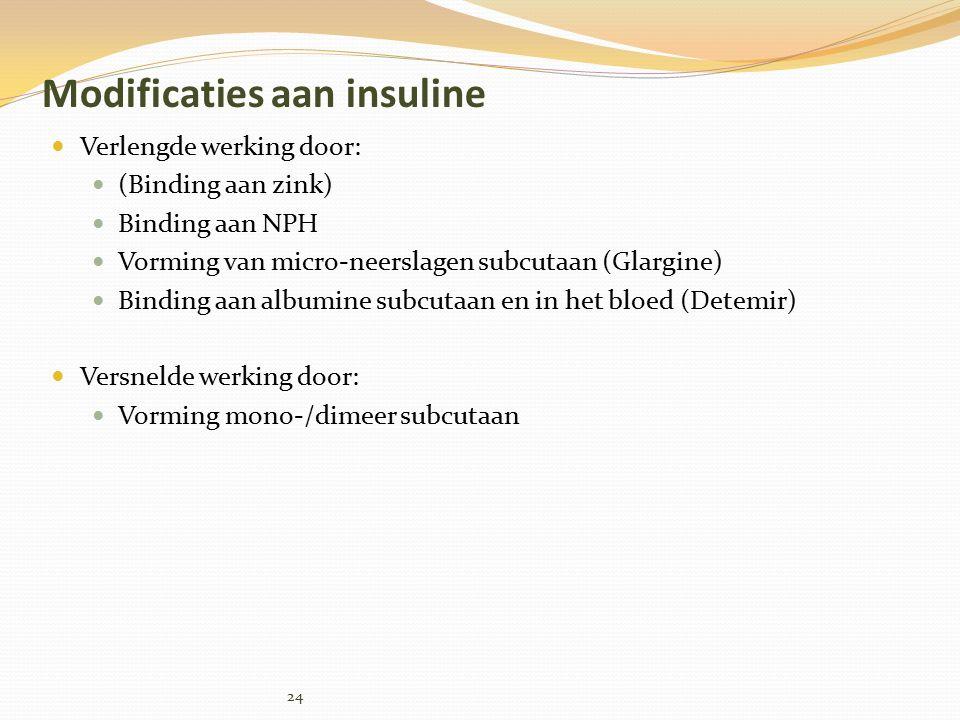 Modificaties aan insuline