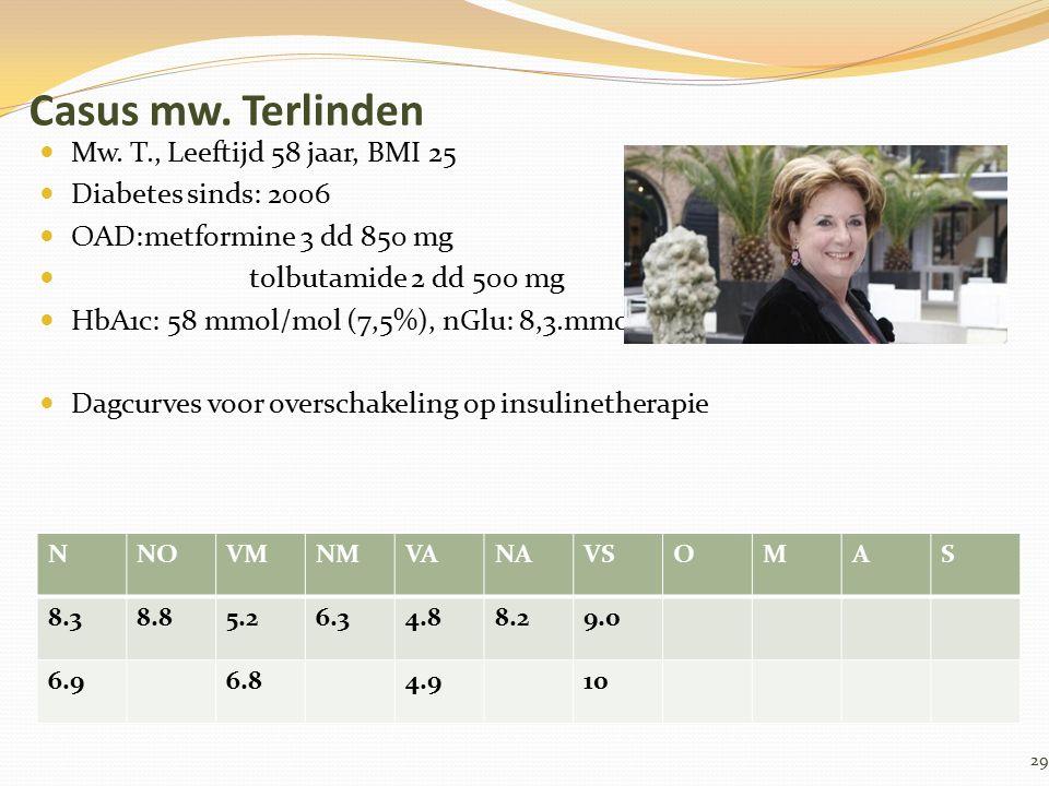 Casus mw. Terlinden Mw. T., Leeftijd 58 jaar, BMI 25