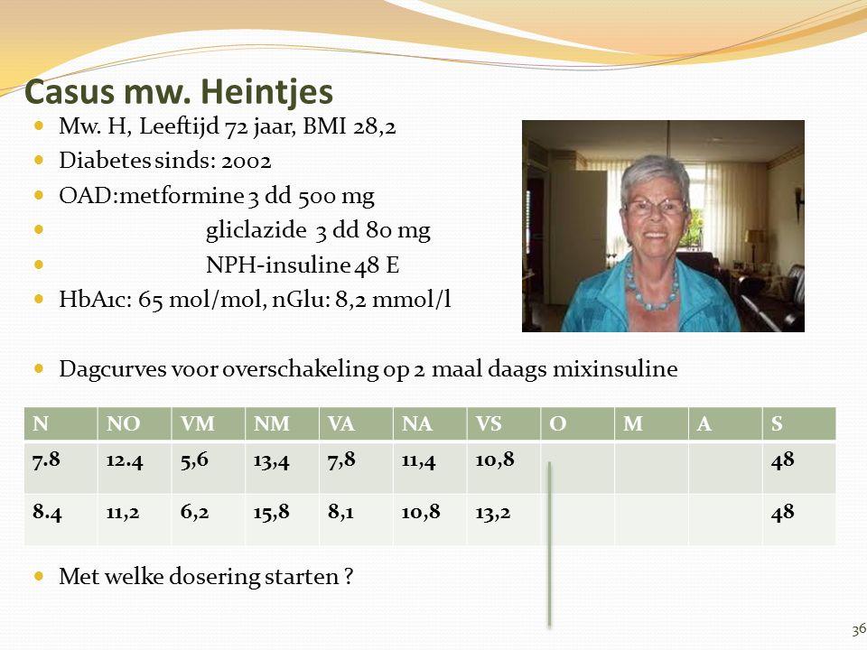 Casus mw. Heintjes Mw. H, Leeftijd 72 jaar, BMI 28,2