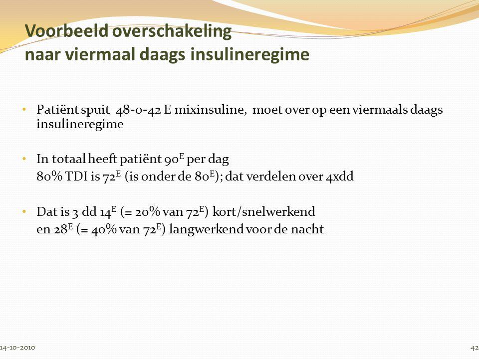 Voorbeeld overschakeling naar viermaal daags insulineregime