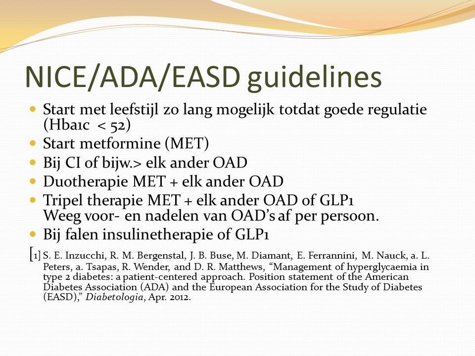 NICE/ADA/EASD guidelines