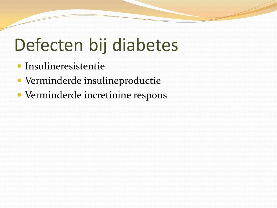 Defecten bij diabetes Insulineresistentie