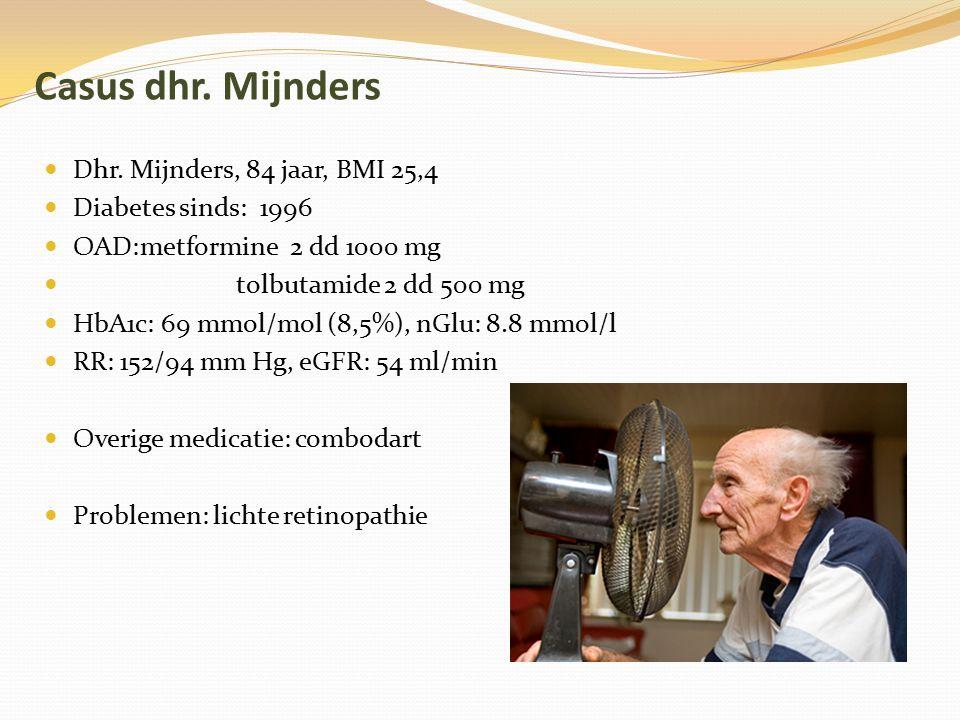 Casus dhr. Mijnders Dhr. Mijnders, 84 jaar, BMI 25,4