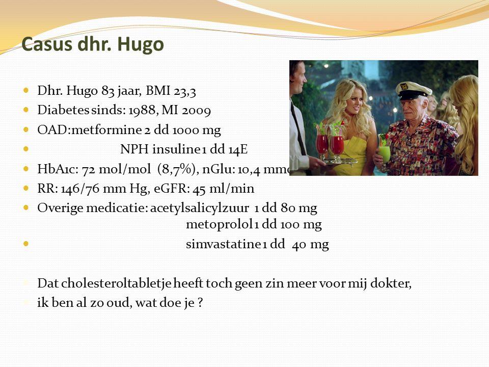 Casus dhr. Hugo Dhr. Hugo 83 jaar, BMI 23,3