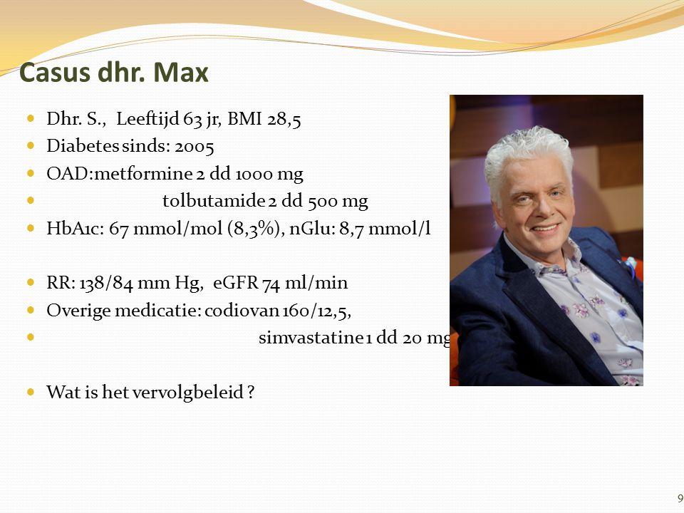 Casus dhr. Max Dhr. S., Leeftijd 63 jr, BMI 28,5 Diabetes sinds: 2005