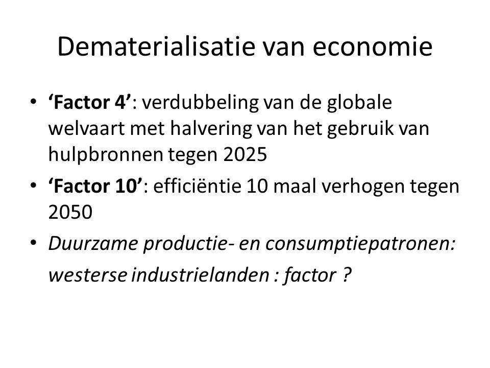Dematerialisatie van economie
