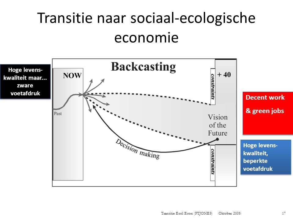 Transitie naar sociaal-ecologische economie