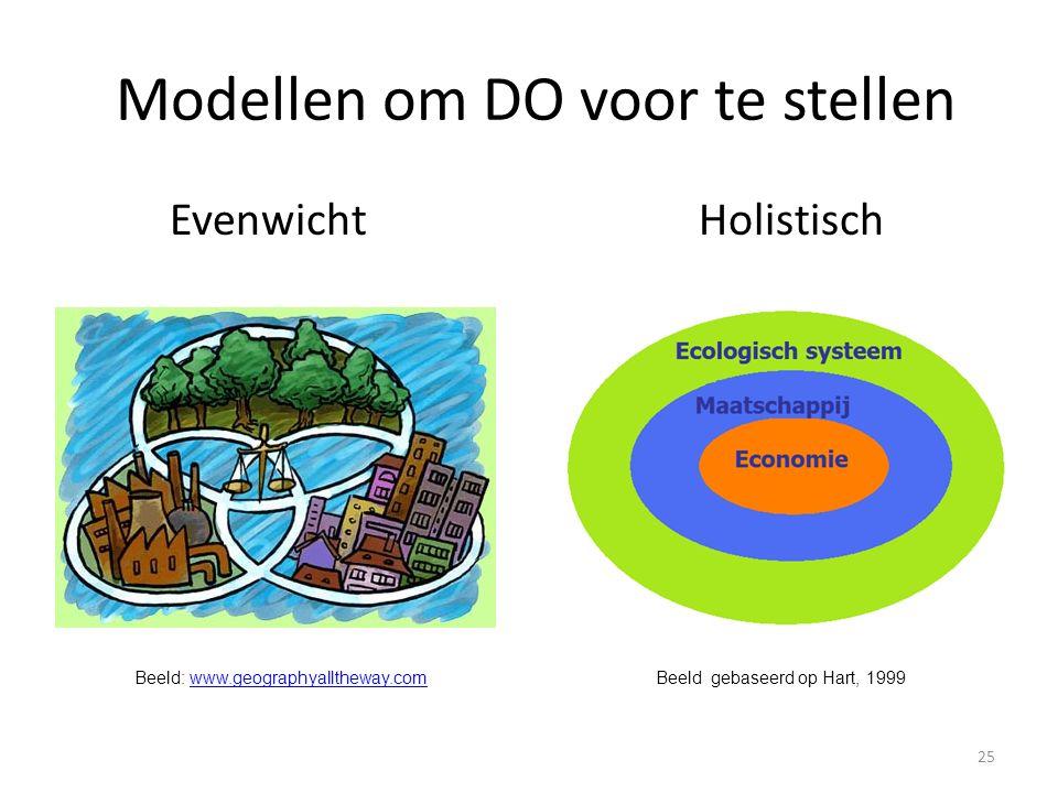 Modellen om DO voor te stellen