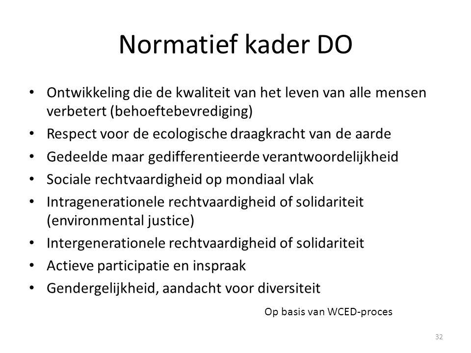 Normatief kader DO Ontwikkeling die de kwaliteit van het leven van alle mensen verbetert (behoeftebevrediging)