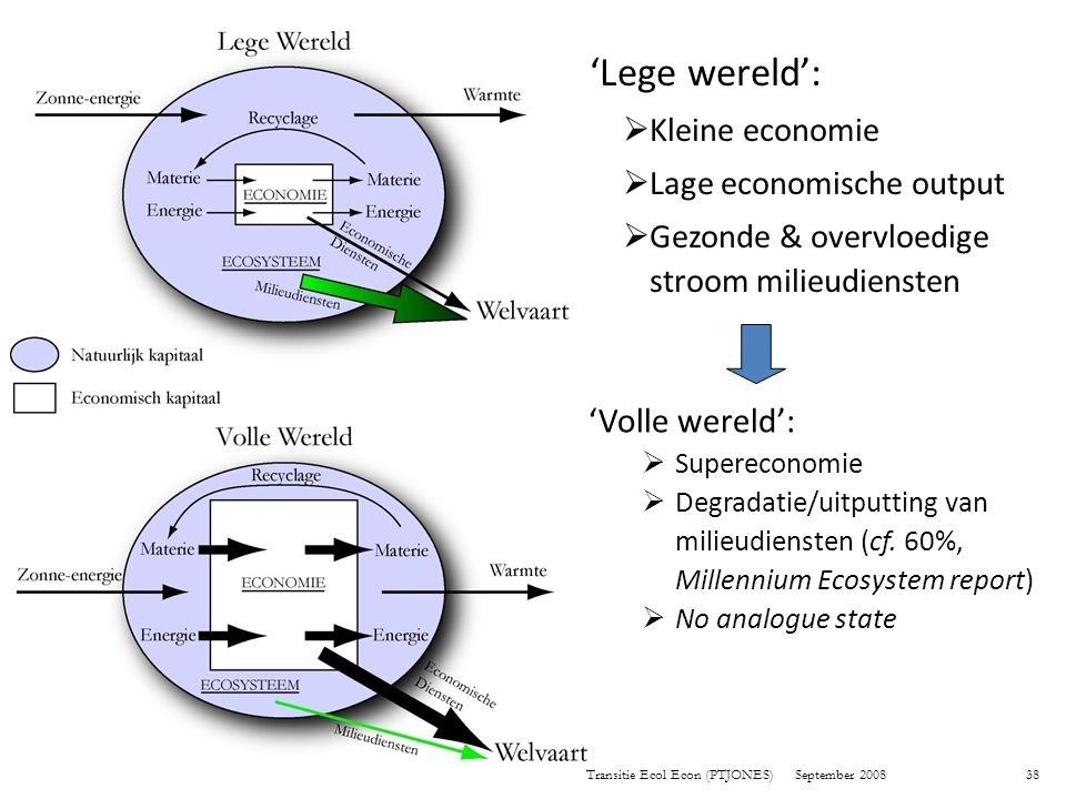 'Lege wereld': 'Volle wereld': Kleine economie Lage economische output