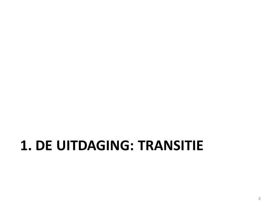 1. De uitdaging: transitie
