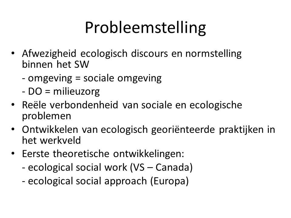 Probleemstelling Afwezigheid ecologisch discours en normstelling binnen het SW. - omgeving = sociale omgeving.
