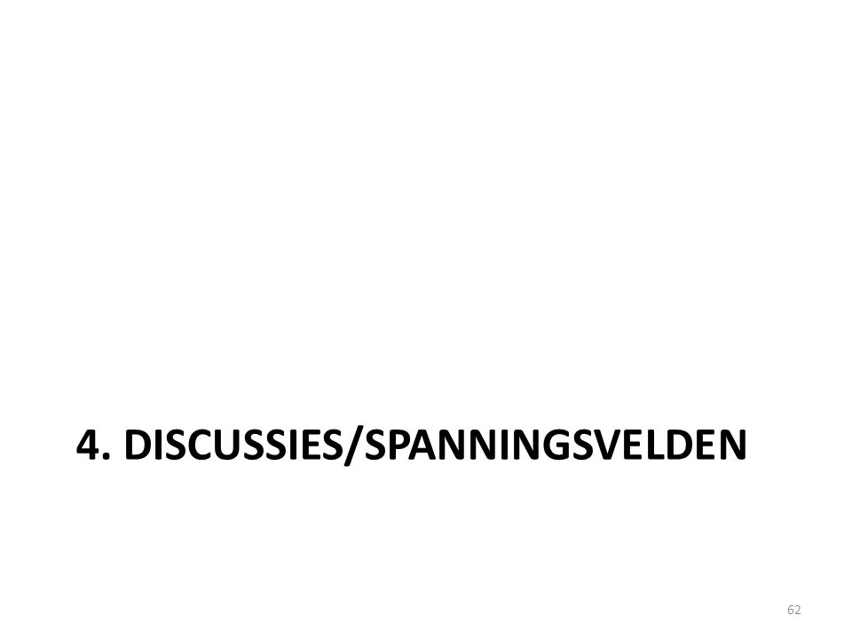 4. Discussies/spanningsvelden