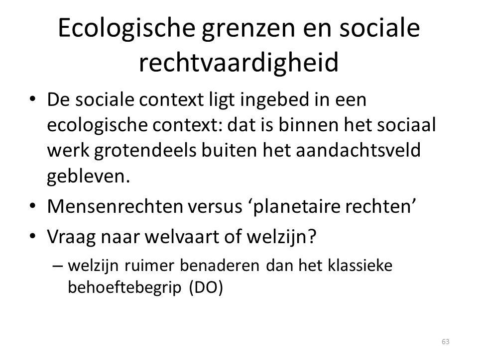 Ecologische grenzen en sociale rechtvaardigheid