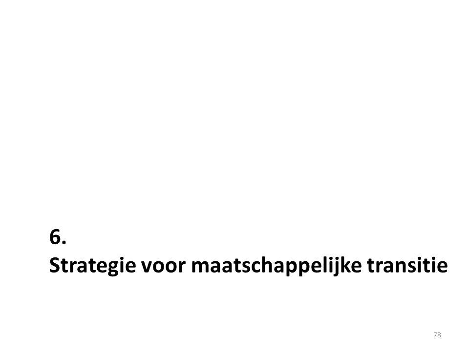 6. Strategie voor maatschappelijke transitie