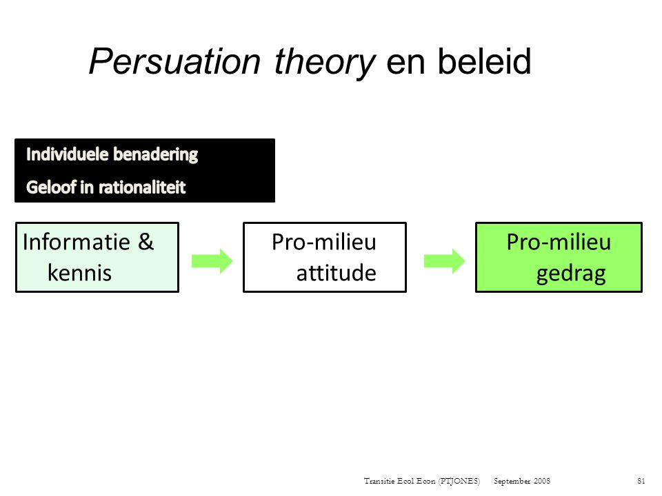 Persuation theory en beleid