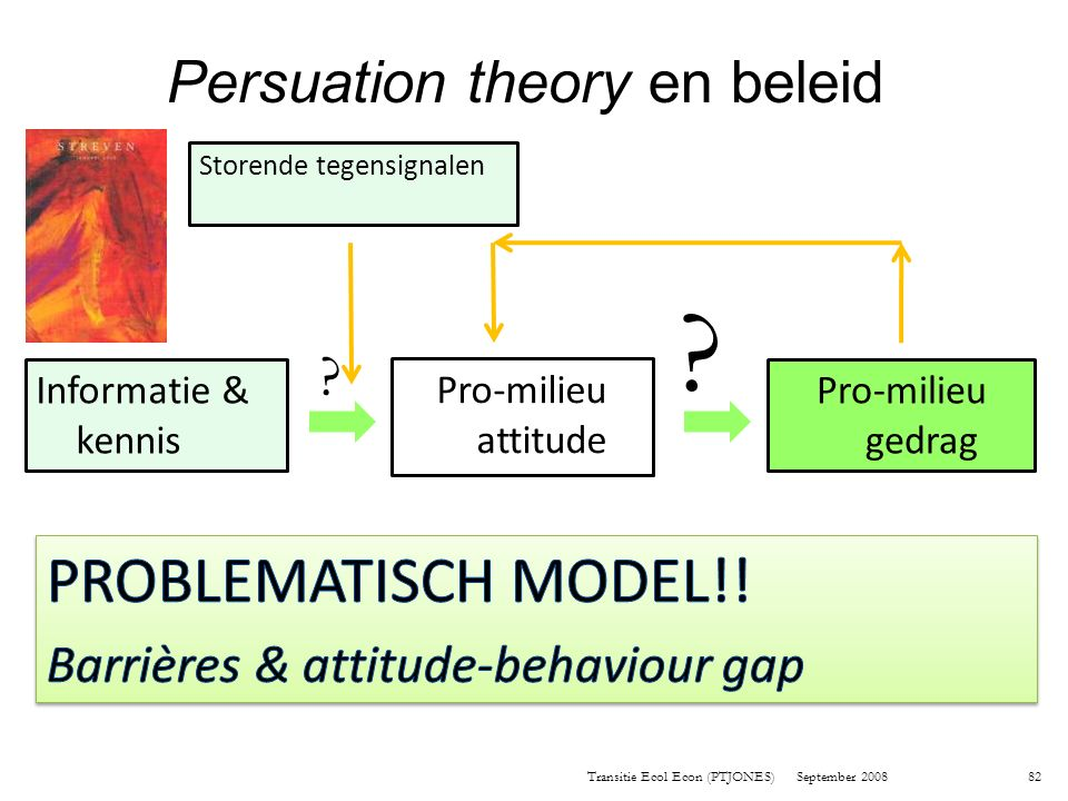 PROBLEMATISCH MODEL!! Persuation theory en beleid