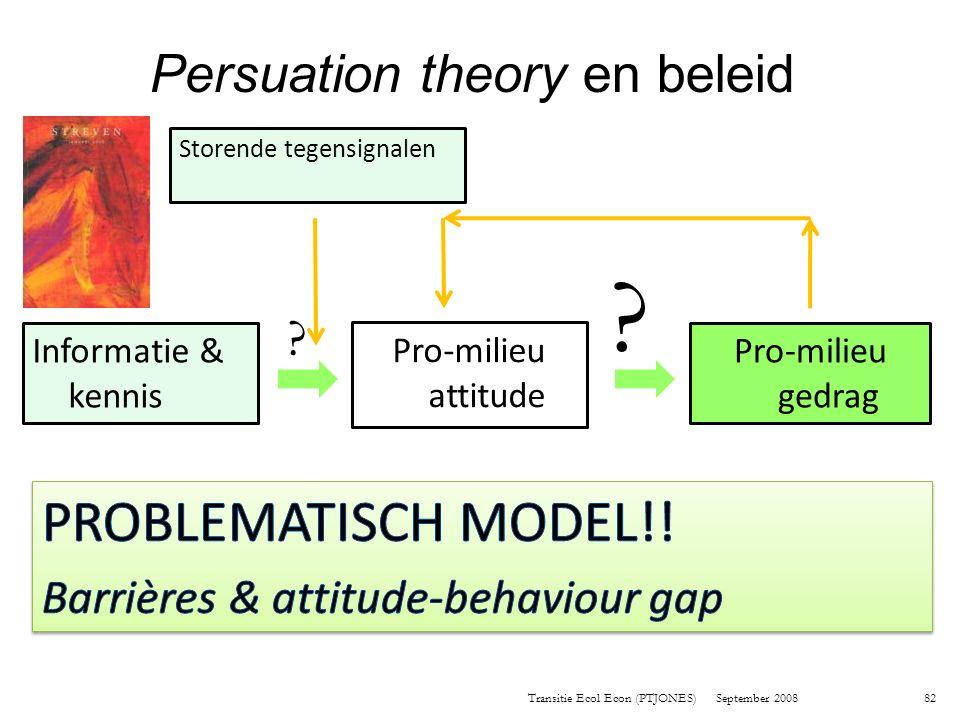 PROBLEMATISCH MODEL!! Persuation theory en beleid
