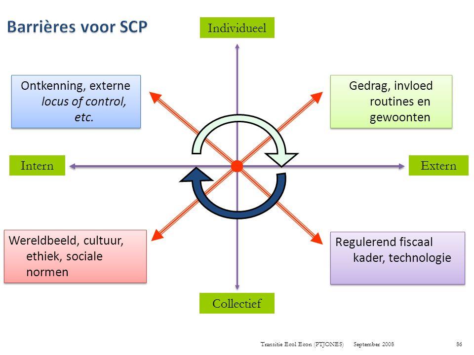 Barrières voor SCP Individueel