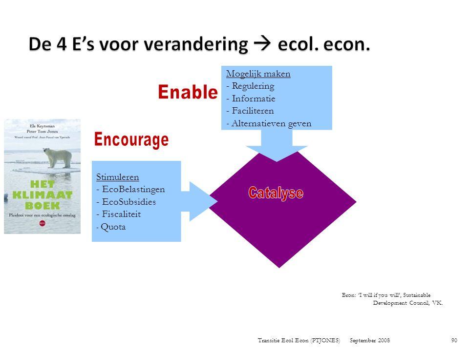 De 4 E's voor verandering  ecol. econ.