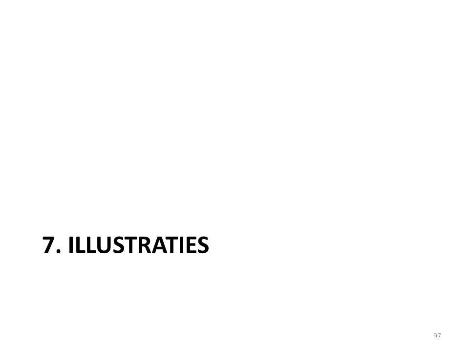 7. Illustraties