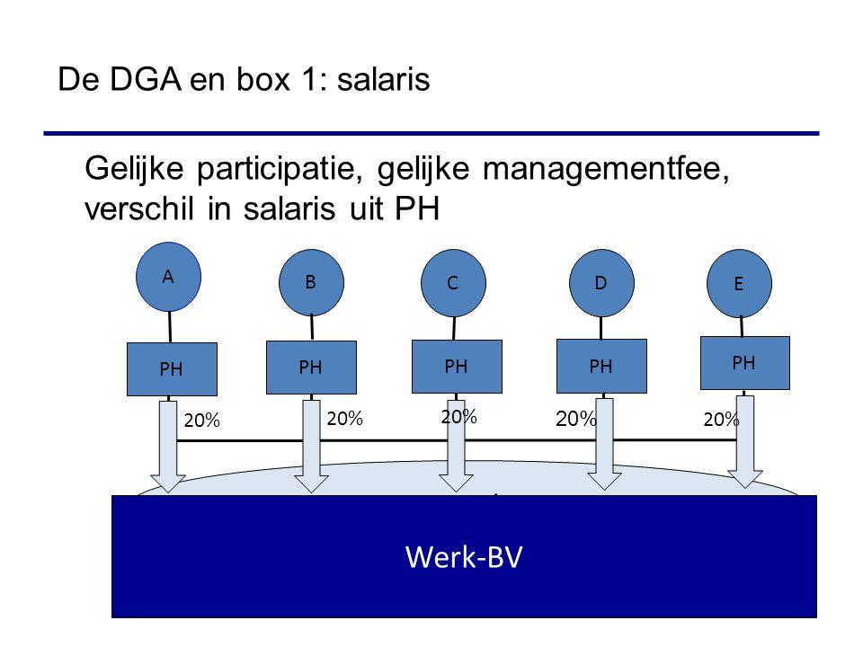 De DGA en box 1: salaris Gelijke participatie, gelijke managementfee, verschil in salaris uit PH. A.