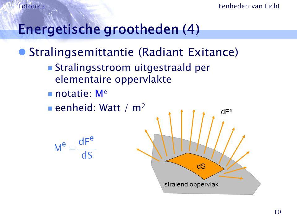 Energetische grootheden (4)