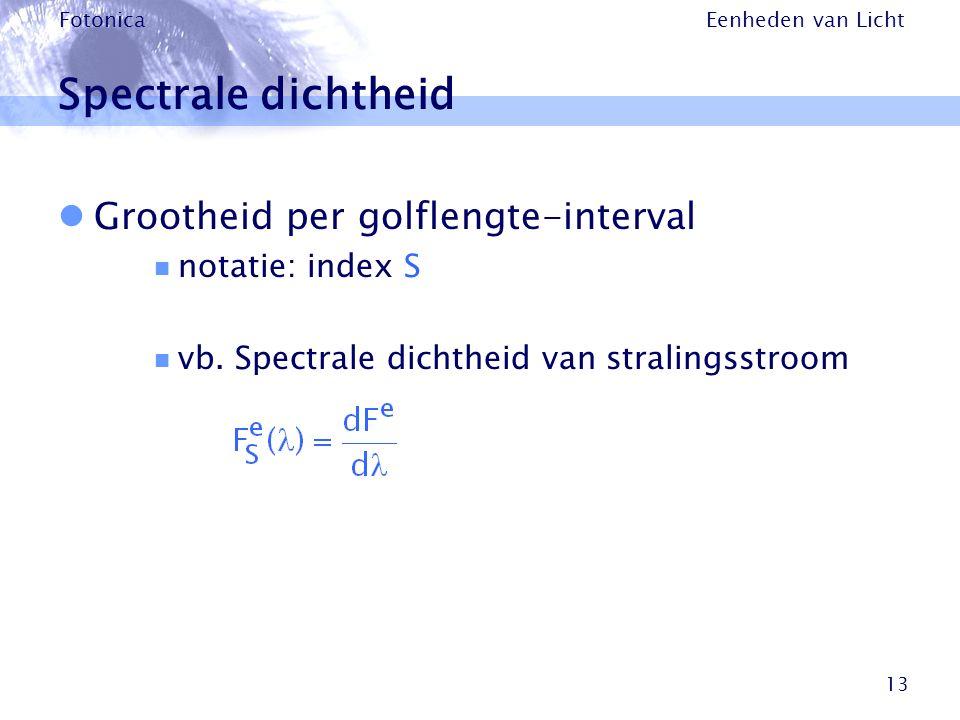 Spectrale dichtheid Grootheid per golflengte-interval notatie: index S